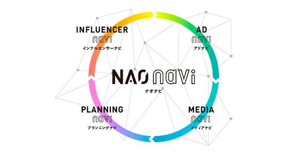 naonaviイメージ
